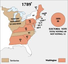 The very first U.S. Presidential Election was held on January 7th, 1789 (Spoiler alert...Washington won!)