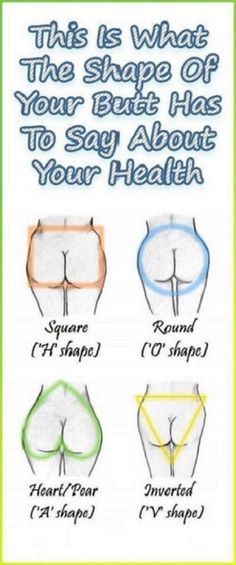 This Is What The Shape Of Your Butt Has To Say About Your Health #ThisIsWhatTheShapeOfYourButtHasToSayAboutYourHealth
