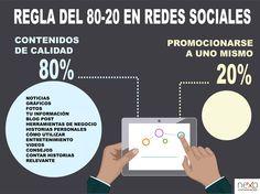 La regla del 80-20 en redes sociales. Una de las infografías que hemos elaborado para nuestro curso de redes para empresas.  http://www.slideshare.net/NexoComunicacion/taller-de-redes-sociales-para-empresas