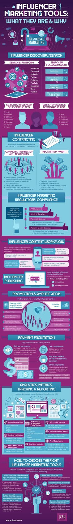 Influencer Marketing Tools & Platforms: Key Features | Infographic
