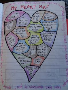 Sample heart map in writers' notebooks. Fun way to introduce Writing Workshop. Writing Lessons, Teaching Writing, Teaching Tools, Writing Ideas, Writing Strategies, Writing Journals, Reading Notebooks, Writing Rubrics, Start Writing