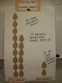 pumpkin seed graph