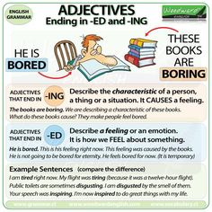 English Grammar notes about Adjectives ending in ED and ING - Adjetivos en inglés Adjectives Grammar, English Adjectives, Grammar And Vocabulary, Grammar Lessons, English Vocabulary, Adverbs, Prepositions, English Grammar Notes, English Phrases
