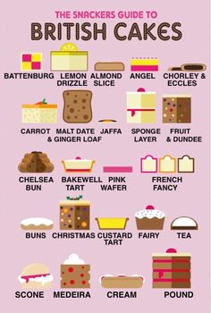 Here Are 22 Diagrams For Anyone Who's Obsessed With Dessert On the list - The Queen's English - A Simple Guide to British Cakes: Lemon drizzle, Bakewell tart, Battenburg and let's not forget the lardy cake! Infographic made by Flokkcreative. British Baking Show Recipes, British Bake Off Recipes, Great British Bake Off, Baking Recipes, Dessert Recipes, English Desserts, British Desserts, English Recipes, English Sweets