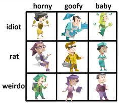 Personality, Comics, Memes, Fictional Characters, Meme, Cartoons, Fantasy Characters, Comic, Comics And Cartoons