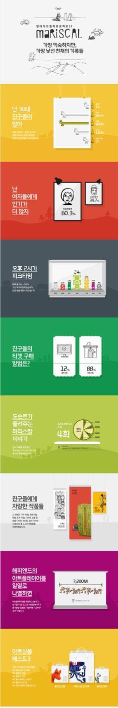 infographic.hyundaicardcapital.com