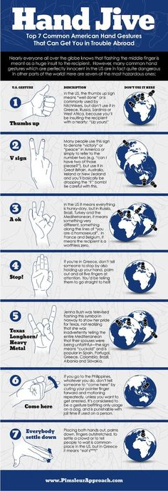 American Non verbal communication ... it all depends on where in the world you are ...!