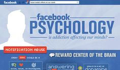 What is the Internet doing to our brains?  Infographic: Facebook Psychology