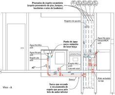 Projeto hidráulico de cozinha   Equipe de Obra