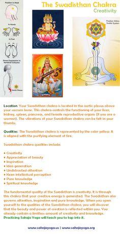 Balancing the 2nd Chakra
