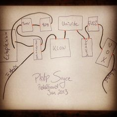 philip sayce pedal board 2013