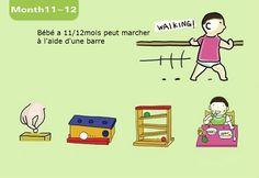 Le développement de l'enfant 0-3ans #montessori