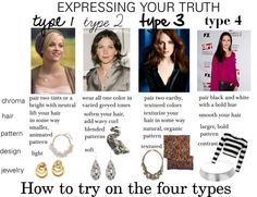 How to try on the four types