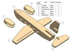 Resultado de imagem para free wood craft project plans