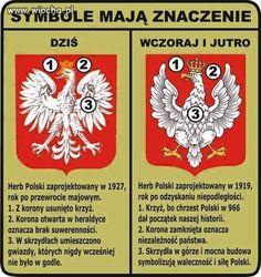 Polish Symbols, Poland Map, Poland Culture, Poland History, Sms Language, Visit Poland, Polish Pottery, My Heritage, Geek Stuff