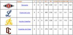 Tabla de posiciones Round Robin 06 de Enero de 2014 - Cachicha.com