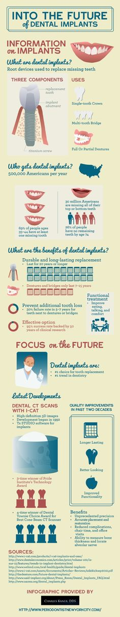 Missing teeth affect your smile and your confidence. Dental implants are durable and attractive, successfully replacing your missing teeth. To learn more about how dental implants work, check out this infographic from Manhattan's Dr. Charles Kaner.
