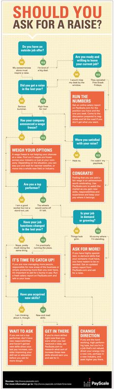 Job interview tips Career Success Pinterest Job interviews - ways to make your resume stand out