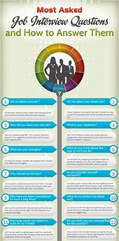 Most Asked Job Interview Questions and How to Answer Them (There are some pretty good ones here. hopefully I can remember some of these when I find a new job prospect!) how to prepare job interview Job Resume, Resume Tips, Resume Skills List, Resume Ideas, Job Interview Tips, Job Interviews, Interview Questions And Answers, Interview Techniques, Preparing For An Interview