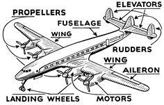 Airplane_003.png 2,792×1,792 pixels