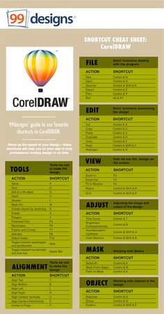 coreldraw infographic keyboard shortcuts not adobe but good place store here :)