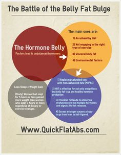 [Step by Step] How to lose belly fat for women! Proven Methods!