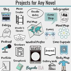 So many project options! I love giving students lots of choices to showcase their learning. Check out this graphic for lots of ideas on how to assess student understanding and comprehension of any novel. What would you add to this list? Middle School Reading, Middle School English, 7th Grade Reading, Ela Classroom, English Classroom, English Teachers, Middle School Classroom, Classroom Ideas, Teaching Literature