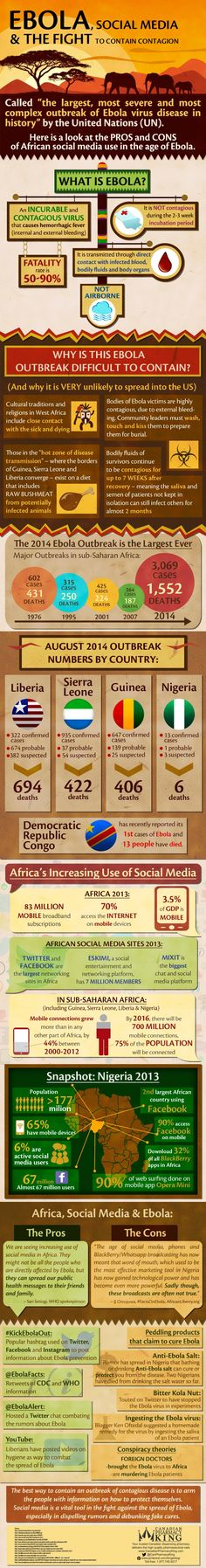 Ebola, Social Media and The Fight To Contain Contagion #infographic #Ebola #Health