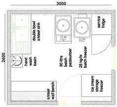 Layout Designs are important to have for your shop and don't have to be complicated. www.darrylsicecreamsolutions.com