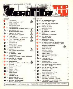 Music Hits, My Music, Tony Marshall, Ralph Mctell, Michel Delpech, Ain't No Sunshine, The Rolling Stones, Joe Cocker, Rock N Roll Music