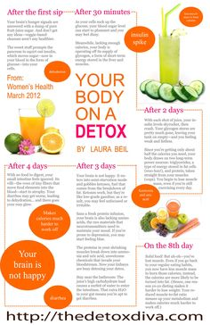 You… on a Juice Fast | http://CleansingAsALifestyle.com Discover The Secret To Losing 7-15 Pounds In 30 Days, Reclaim Vital Energy, And Keep The Weight Off FOR GOOD... http://CleansingAsALifestyle.com