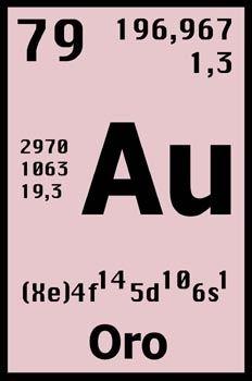 propieda quimica propiedad quimica propiedades fsicas y qumicas oro tabla peridica minerales