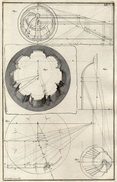 Perspective dome drawing, very cool. Johann Jacob Schuebler - архитектурная графика (28 фото)