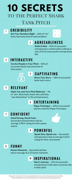 """Shark Tank"" Type Tips #PresentationPop"