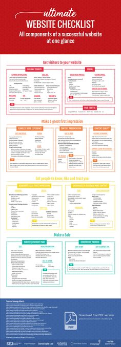 Website checklist infographic and PDF download