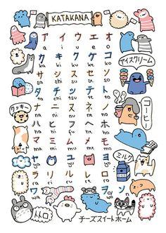 Katakana Doodle Art Print by KiraKiraDoodles | Society6