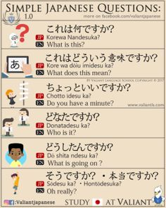 Learning Japanese with audio is without doubt the fastest and most efficient way to get started. If you are lucky enough to have some Japanese friends who can help then you are already ahead of the game. Learn Japanese Words, Japanese Phrases, Study Japanese, Japanese Kanji, Japanese Culture, Japanese Tumblr, Japanese Language Lessons, Language Study, Language School