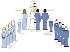 Resultado de imagen para boda con damas y caballeros de honor