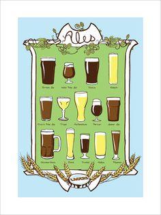Chart  #beer #craftbeer #cerveza