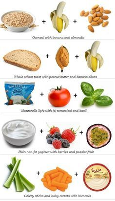 Chart of combinations of healthy complex carbs with lean protein for lunches and snacks. Perfect for work lunches