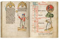 An almanac offers astronomical-medical information arranged according to the calendar of the year. Often worn by intense use, these booklets are extremely rare. This is an extraordinary copy, finely illuminated in colours and gold in the workshop of the celebrated Diebold Lauber, made for a patron in the diocese of...
