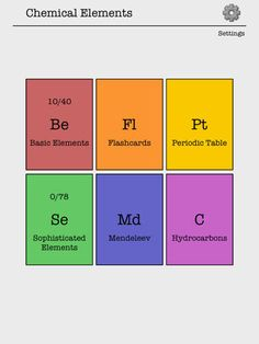 Ipad app chemical elements of the periodic table name quiz and ipad app chemical elements of the periodic table name quiz and flashcards games urtaz Images