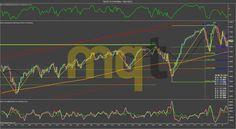 Soportes y resistencias semana 19-23 Enero 2015 MINI DOW (YM) http://www.masquetrading.com/mercado/Mini_Dow.html
