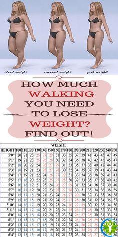 Lose Weight Walking Routine! Unbelievable!
