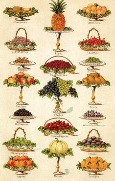Mrs. Beeton's Poster Küchenbild inkl. Versand von Tanja Richtarsky Art auf DaWanda.com