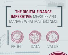 Ricerca: nell'economia digitale i CFO devono ripensare come misurare lo stato di salute delle proprie aziende