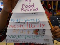food pyramid flip book