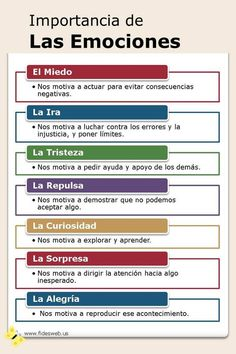 Imbalance in the health care system a. Health facilities There is a growing consensus that a better balance of services is needed among health. Spanish Language, Life Motivation, Social Work, Art Therapy, Self Improvement, Reiki, Good To Know, Yoga Mantras, Leadership