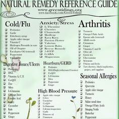 Natural Remedy Reference Guide - This could be very handy!