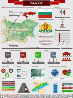 Rozer Art: Countries of the World Infographics Design: Bulgaria